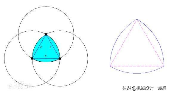 小动图,大科学,啥是勒洛三角形,终于明白为何钻头能加工出方孔