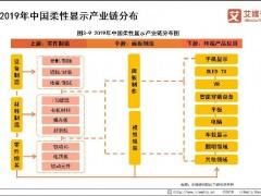 中国OLED屏最新研制专利出炉!成本更低!外形更复杂