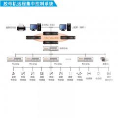 煤矿地面生产集中控制系统KJ165