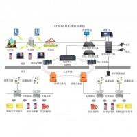 煤矿无线通信系统-矿用4g通讯系统