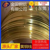 h75黄铜线,h65高韧性弹簧黄铜线*h96耐高温黄铜线